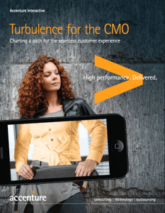 cmo insight