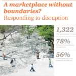Competitiveness in 2015 : digital, diversity and partnerships according to PWC