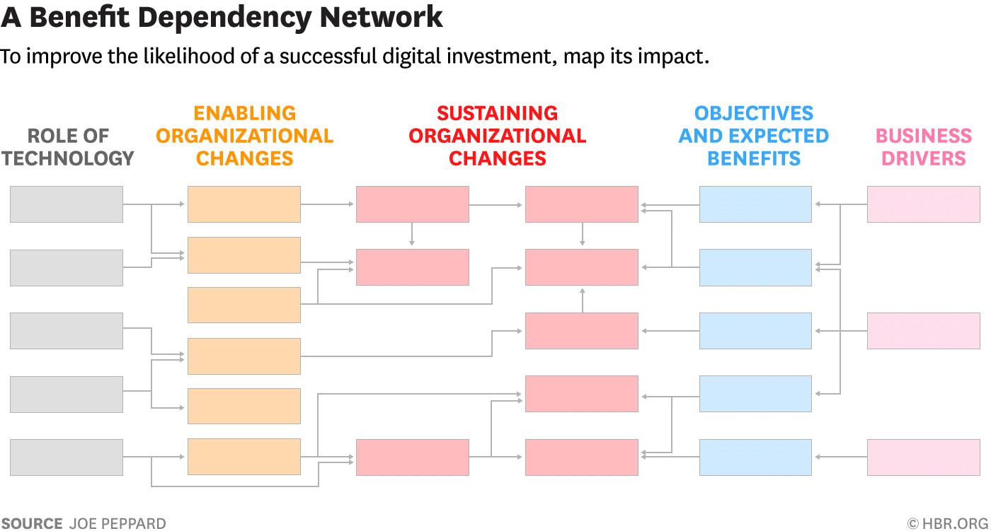 free corporate governance in non profit organisationen stakeholder management zwischen finanziellen interessen