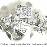 The organizational complication: the #1 irritant of the employee experience