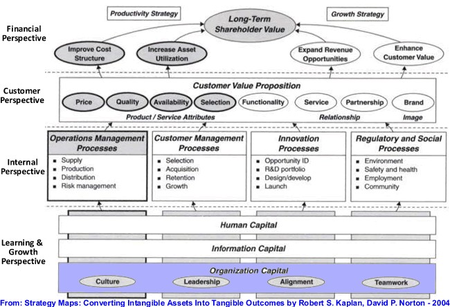 strategy-maps-overview-image4