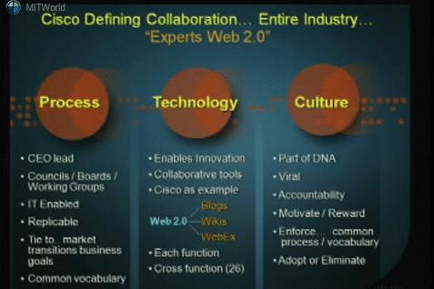 cisco collaboration