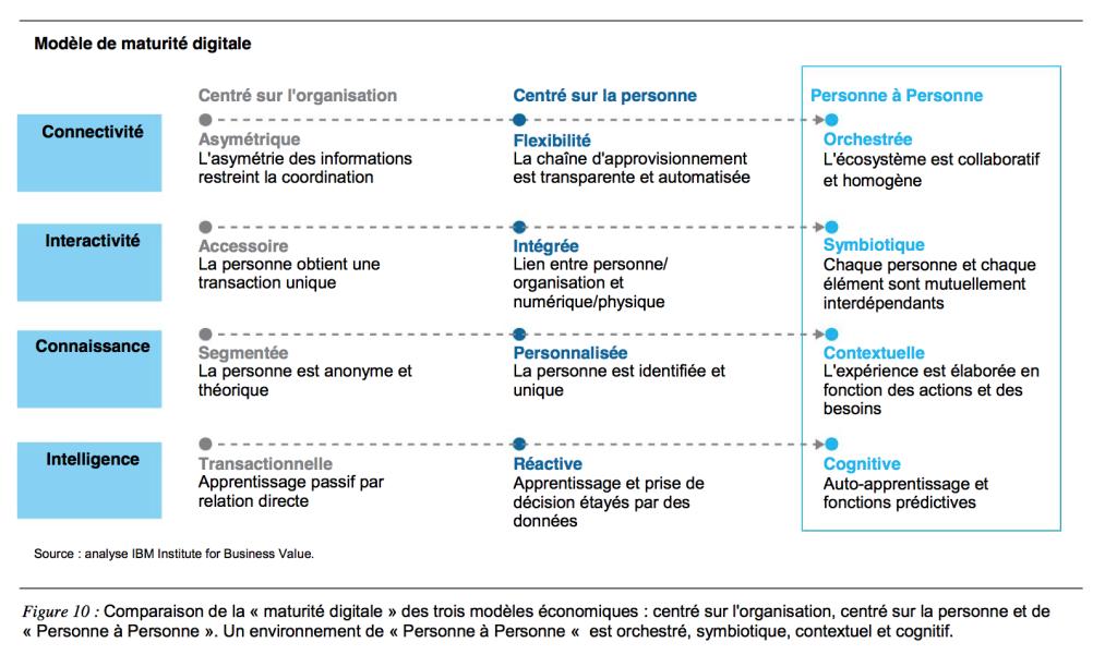 reinvention digitale_3