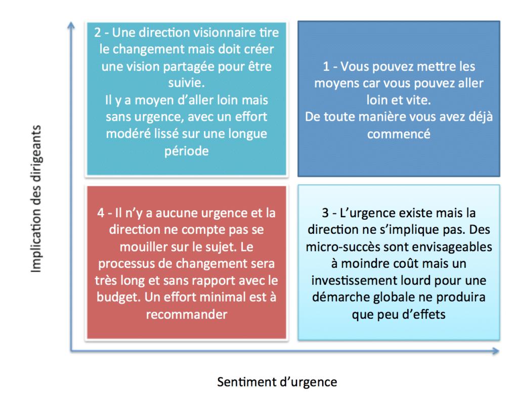 maturite_fr