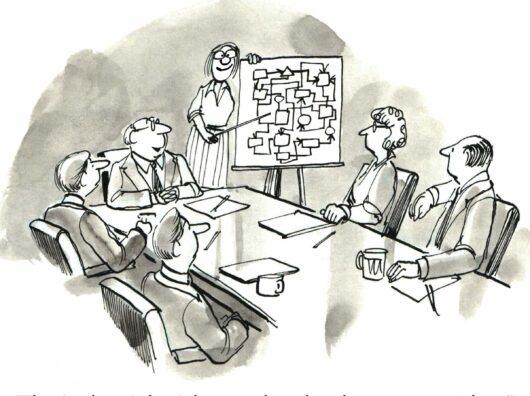 La complication organisationnelle : irritant #1 de l'expérience employé